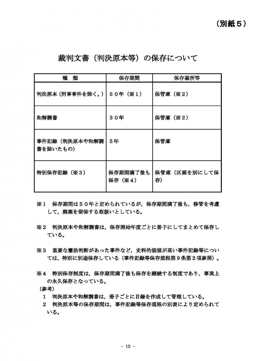 事件記録等保存規程
